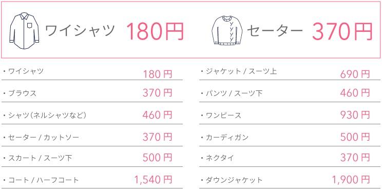 リネットのワイシャツとセーターの価格