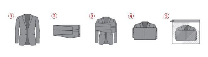 スーツをたたむ工程